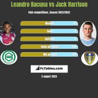 Leandro Bacuna vs Jack Harrison h2h player stats