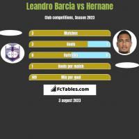 Leandro Barcia vs Hernane h2h player stats
