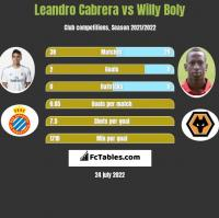 Leandro Cabrera vs Willy Boly h2h player stats