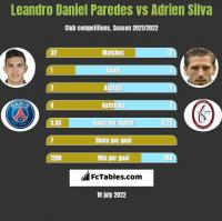 Leandro Daniel Paredes vs Adrien Silva h2h player stats