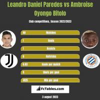 Leandro Daniel Paredes vs Ambroise Oyongo Bitolo h2h player stats