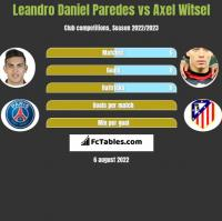 Leandro Daniel Paredes vs Axel Witsel h2h player stats