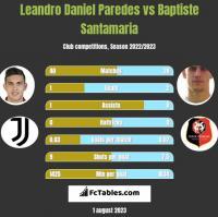 Leandro Daniel Paredes vs Baptiste Santamaria h2h player stats