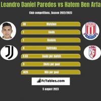 Leandro Daniel Paredes vs Hatem Ben Arfa h2h player stats
