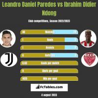 Leandro Daniel Paredes vs Ibrahim Didier Ndong h2h player stats