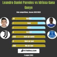 Leandro Daniel Paredes vs Idrissa Gana Gueye h2h player stats