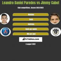 Leandro Daniel Paredes vs Jimmy Cabot h2h player stats