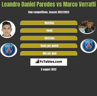 Leandro Daniel Paredes vs Marco Verratti h2h player stats