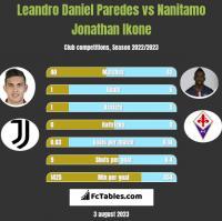 Leandro Daniel Paredes vs Nanitamo Jonathan Ikone h2h player stats