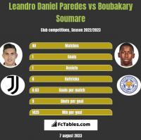 Leandro Daniel Paredes vs Boubakary Soumare h2h player stats