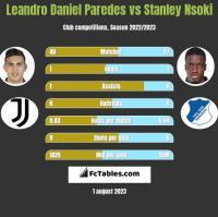 Leandro Daniel Paredes vs Stanley Nsoki h2h player stats