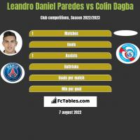 Leandro Daniel Paredes vs Colin Dagba h2h player stats