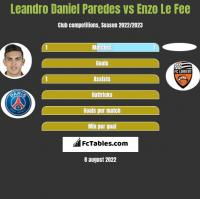 Leandro Daniel Paredes vs Enzo Le Fee h2h player stats