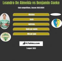 Leandro De Almeida vs Benjamin Cseke h2h player stats