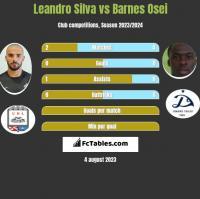 Leandro Silva vs Barnes Osei h2h player stats