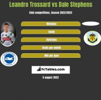Leandro Trossard vs Dale Stephens h2h player stats