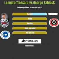 Leandro Trossard vs George Baldock h2h player stats