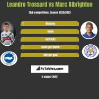 Leandro Trossard vs Marc Albrighton h2h player stats