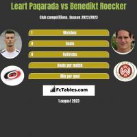 Leart Paqarada vs Benedikt Roecker h2h player stats