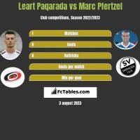 Leart Paqarada vs Marc Pfertzel h2h player stats