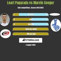 Leart Paqarada vs Marvin Senger h2h player stats
