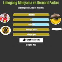 Lebogang Manyama vs Bernard Parker h2h player stats