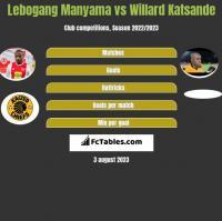 Lebogang Manyama vs Willard Katsande h2h player stats