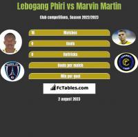 Lebogang Phiri vs Marvin Martin h2h player stats