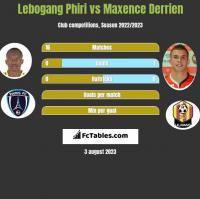 Lebogang Phiri vs Maxence Derrien h2h player stats