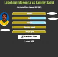 Lebohang Mokoena vs Sammy Saebi h2h player stats