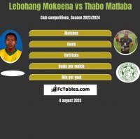 Lebohang Mokoena vs Thabo Matlaba h2h player stats