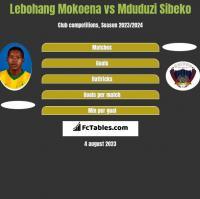 Lebohang Mokoena vs Mduduzi Sibeko h2h player stats