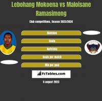 Lebohang Mokoena vs Maloisane Ramasimong h2h player stats