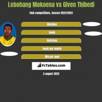 Lebohang Mokoena vs Given Thibedi h2h player stats