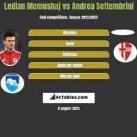 Ledian Memushaj vs Andrea Settembrini h2h player stats