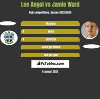 Lee Angol vs Jamie Ward h2h player stats