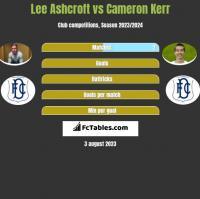 Lee Ashcroft vs Cameron Kerr h2h player stats