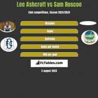Lee Ashcroft vs Sam Roscoe h2h player stats