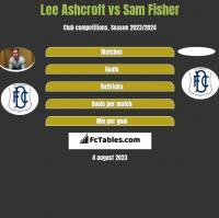 Lee Ashcroft vs Sam Fisher h2h player stats
