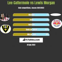 Lee Cattermole vs Lewis Morgan h2h player stats