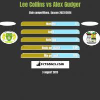 Lee Collins vs Alex Gudger h2h player stats