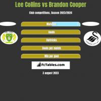 Lee Collins vs Brandon Cooper h2h player stats
