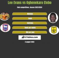 Lee Evans vs Oghenekaro Etebo h2h player stats