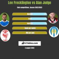 Lee Frecklington vs Alan Judge h2h player stats