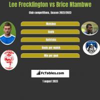 Lee Frecklington vs Brice Ntambwe h2h player stats
