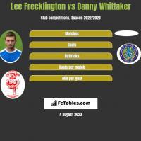 Lee Frecklington vs Danny Whittaker h2h player stats