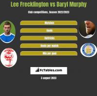 Lee Frecklington vs Daryl Murphy h2h player stats