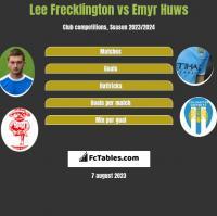Lee Frecklington vs Emyr Huws h2h player stats