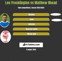 Lee Frecklington vs Matthew Rhead h2h player stats
