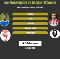 Lee Frecklington vs Michael O'Connor h2h player stats